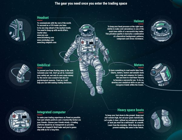The gear you need once you enter the trading space